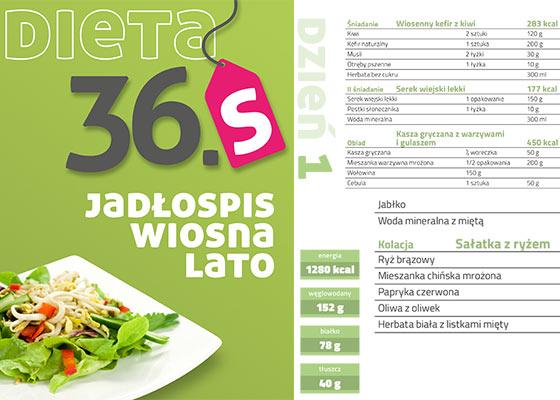Dieta 36s - Jadłospis Wiosna Lato